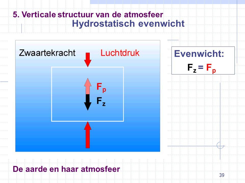 39 De aarde en haar atmosfeer Hydrostatisch evenwicht 5. Verticale structuur van de atmosfeer Evenwicht: F z = F p FpFp FzFz
