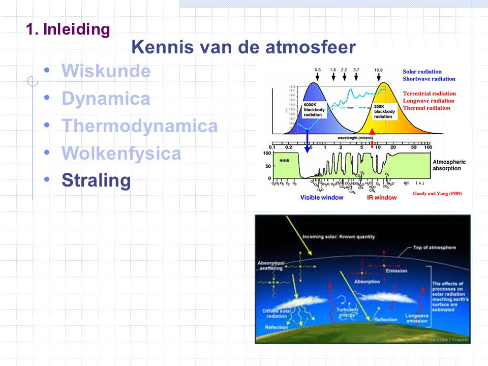 Wiskunde Dynamica Thermodynamica Wolkenfysica Straling 1. Inleiding Kennis van de atmosfeer