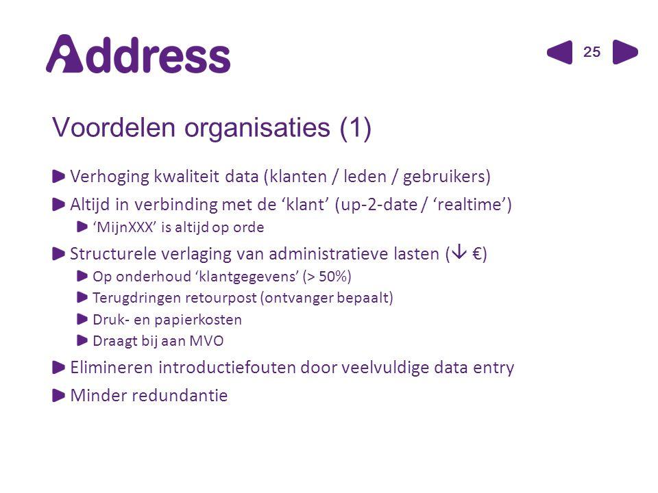 25 Voordelen organisaties (1) Verhoging kwaliteit data (klanten / leden / gebruikers) Altijd in verbinding met de 'klant' (up-2-date / 'realtime') 'MijnXXX' is altijd op orde Structurele verlaging van administratieve lasten (  €) Op onderhoud 'klantgegevens' (> 50%) Terugdringen retourpost (ontvanger bepaalt) Druk- en papierkosten Draagt bij aan MVO Elimineren introductiefouten door veelvuldige data entry Minder redundantie
