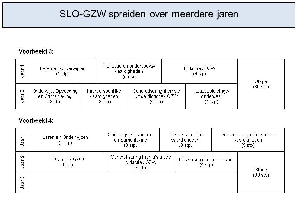 Theoretisch gedeelte OPM: Concretisering thema's: de student kiest 2 modules uit de lijst van 4 Verplichte aanwezigheid Verplichte aanwezigheid voor OPO stage