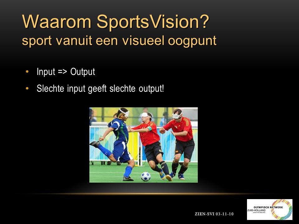 Waarom SportsVision? sport vanuit een visueel oogpunt ZIEN-SVI 03-11-10 Input => Output Slechte input geeft slechte output!