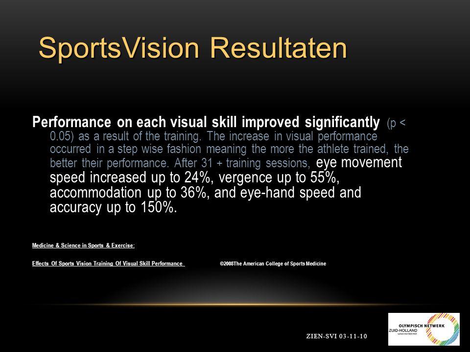 2.1 SVT VisueleTraining ZIEN-SVI 03-11-10 Begeleid (in office) Monitoring & controle; Uitleg & begeleiding.