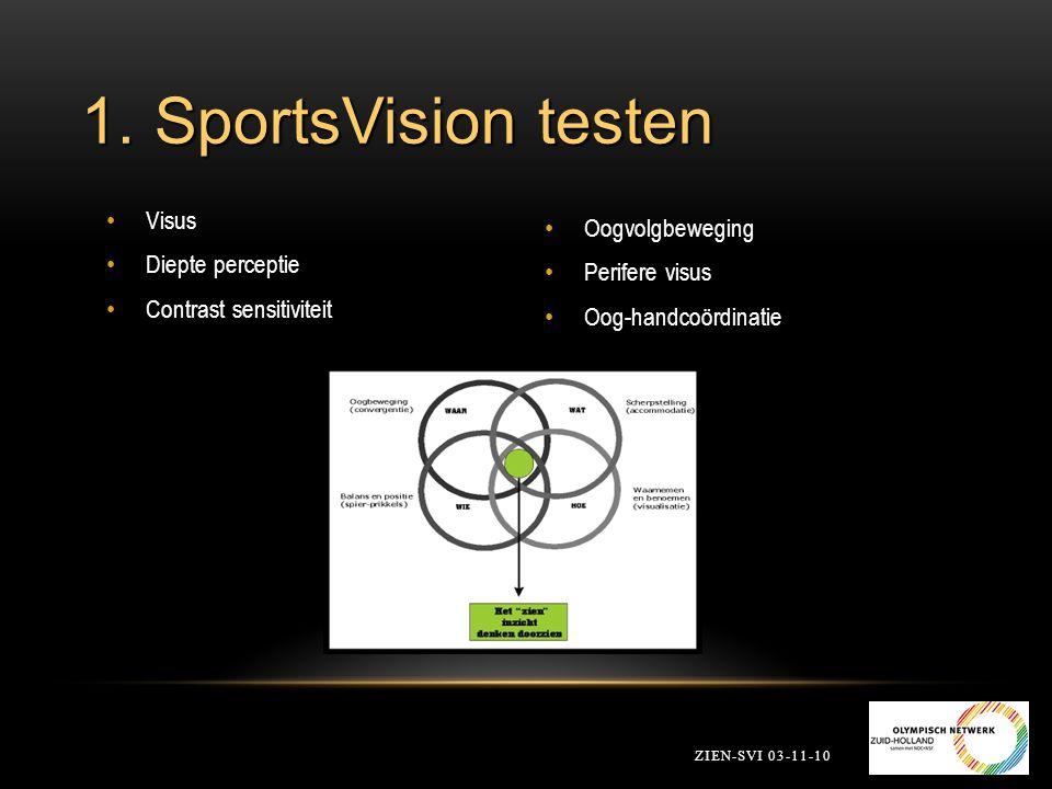 2.3 SportsVision SVT thuistraining 1.Dagelijks 10-15 min.; 2.Modulair 3.Computer ondersteunde training 4.Opbouwend karakter 5.Vaste onderdelen: Focaal & perifeer Oog/hand/voet coördinatie Convergentie/divergentie Ontspanning ZIEN-SVI 03-11-10