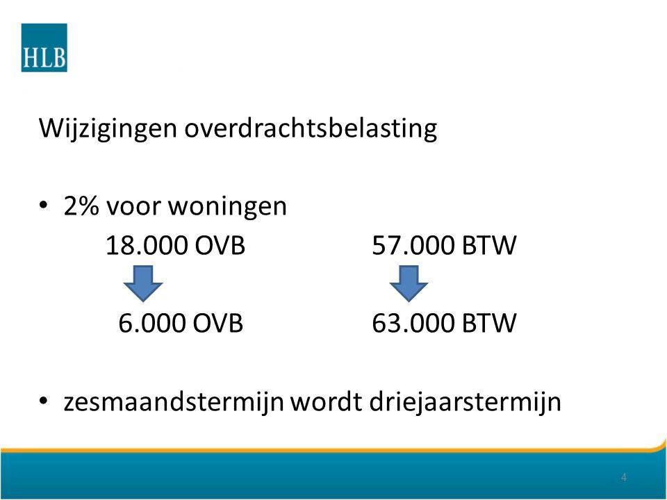 Wijzigingen overdrachtsbelasting 2% voor woningen 18.000 OVB57.000 BTW 6.000 OVB63.000 BTW zesmaandstermijn wordt driejaarstermijn 4