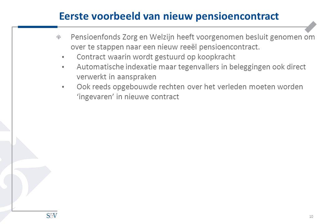 Pensioenfonds Zorg en Welzijn heeft voorgenomen besluit genomen om over te stappen naar een nieuw reeël pensioencontract. Contract waarin wordt gestuu