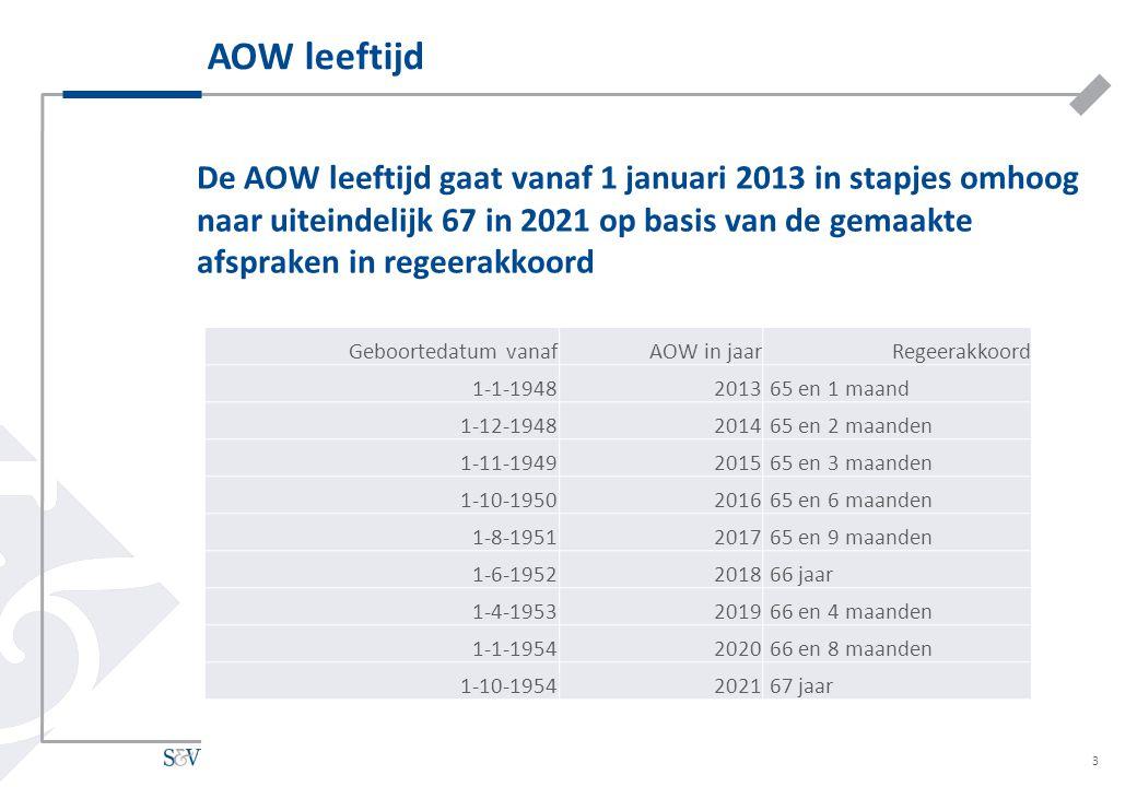 De AOW leeftijd gaat vanaf 1 januari 2013 in stapjes omhoog naar uiteindelijk 67 in 2021 op basis van de gemaakte afspraken in regeerakkoord 3 AOW lee