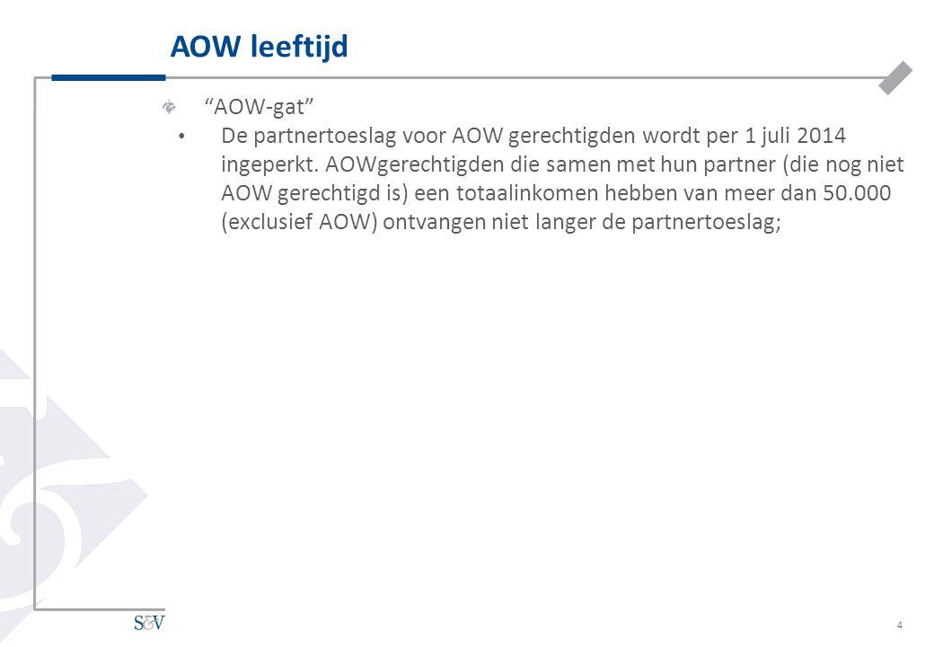 """""""AOW-gat"""" De partnertoeslag voor AOW gerechtigden wordt per 1 juli 2014 ingeperkt. AOWgerechtigden die samen met hun partner (die nog niet AOW gerecht"""