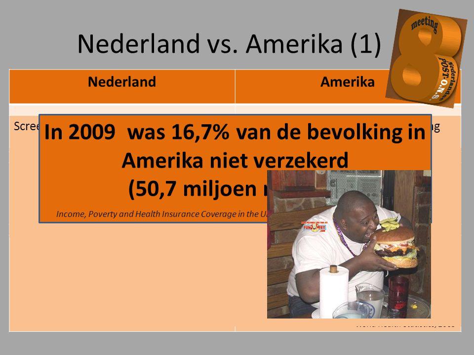 Nederland vs. Amerika (1) NederlandAmerika Screening betaald vanuit overheidsgeldScreening betaald via zorgverzekering Zorgverzekering verplicht voor