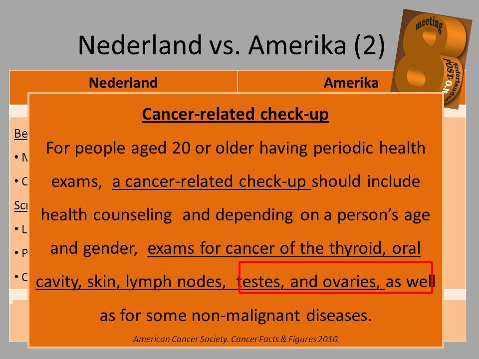 Nederland vs. Amerika (2) NederlandAmerika Bevolkingsprogramma voor Mammacarcinoom Cervixcarcinoom Screeningsonderzoek kanker Longcarcinoom Prostaatca