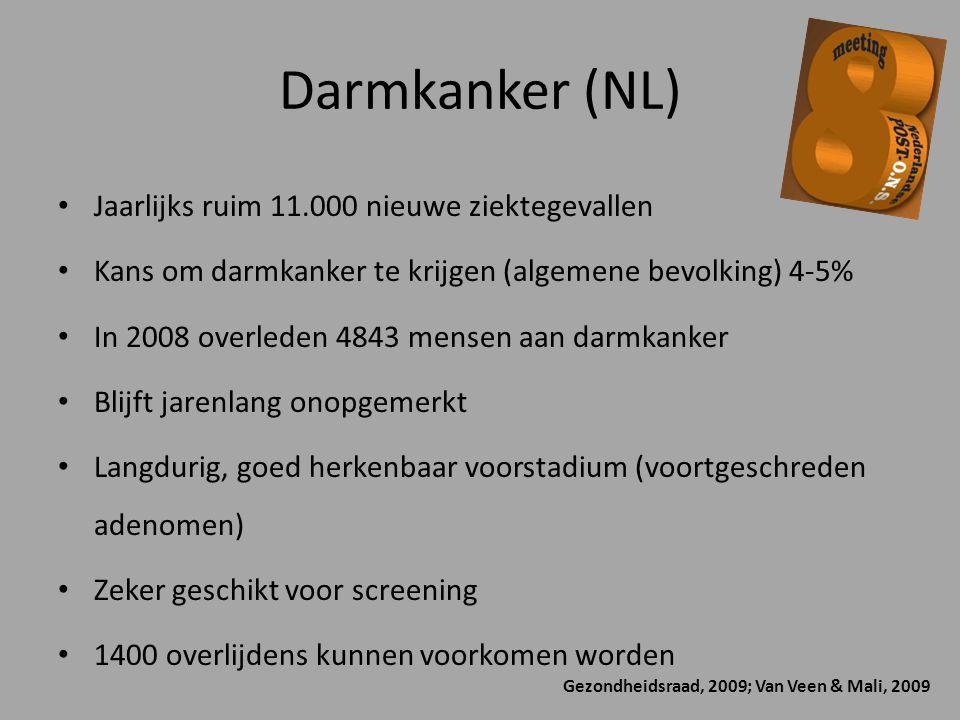 Darmkanker (NL) Jaarlijks ruim 11.000 nieuwe ziektegevallen Kans om darmkanker te krijgen (algemene bevolking) 4-5% In 2008 overleden 4843 mensen aan