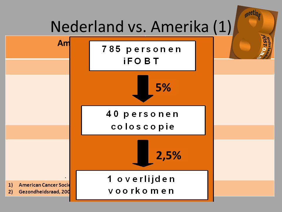 Nederland vs. Amerika (1) Amerika 1 Nederland 2 Mannen en vrouwen vanaf 50 jaar Mannen en vrouwen 55-75 jaar Tests to find polyps and cancer (1 vd 4)