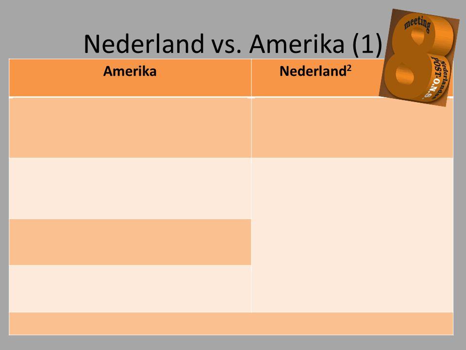 Nederland vs. Amerika (1) AmerikaNederland 2 American Cancer Society, 2010 > 50 jaar met levensverwachting > 10 PSA +/- rectaal onderzoek Jaarlijks al