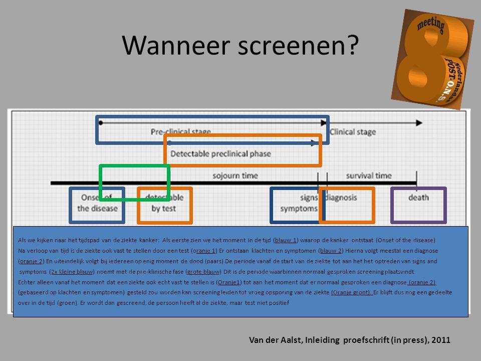 Wanneer screenen? Van der Aalst, Inleiding proefschrift (in press), 2011 Als we kijken naar het tijdspad van de ziekte kanker: Als eerste zien we het