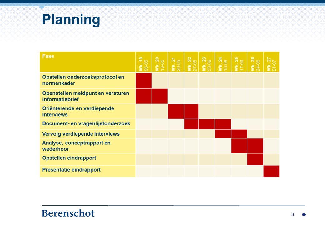 9 Planning