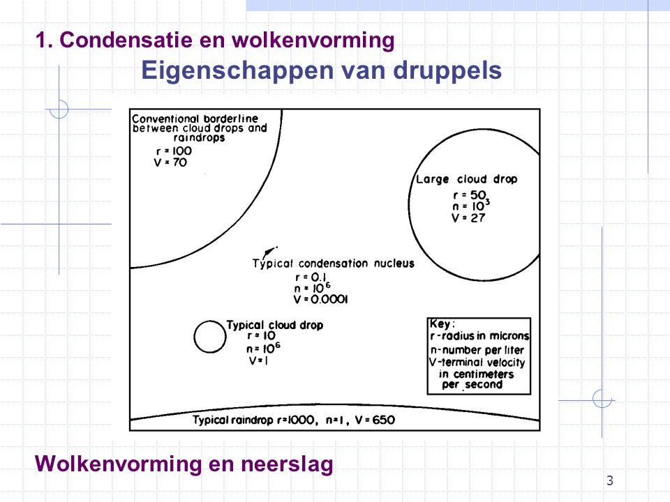 3 Wolkenvorming en neerslag Eigenschappen van druppels 1. Condensatie en wolkenvorming