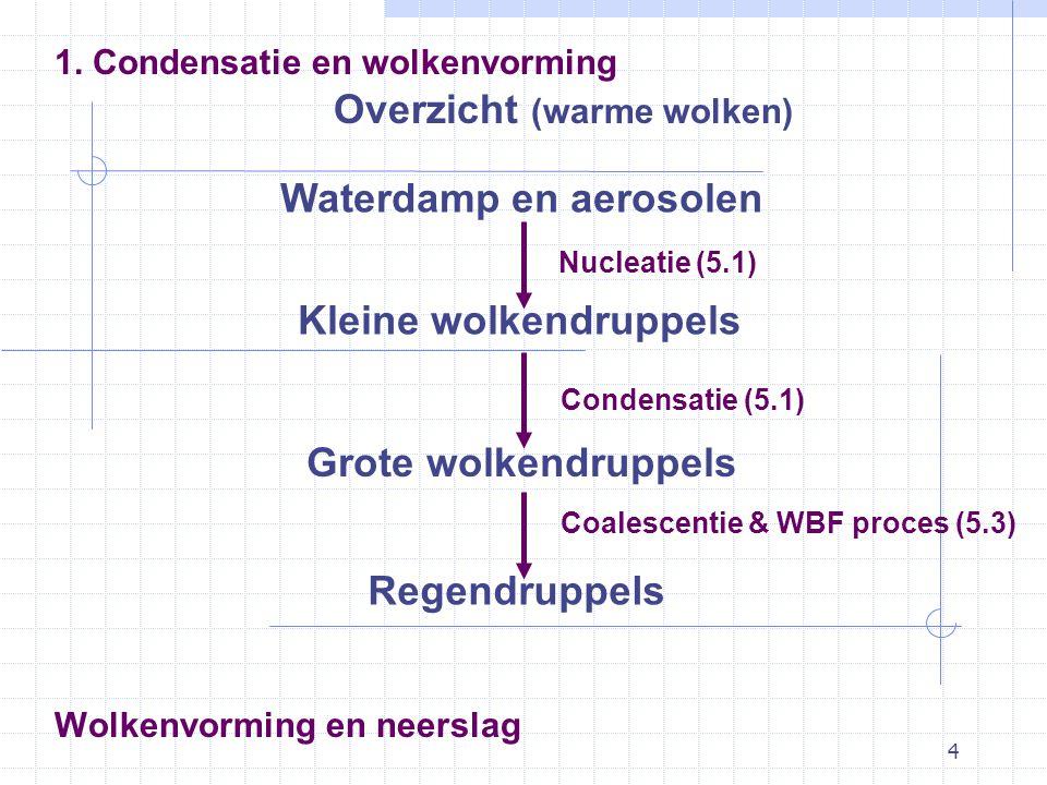 4 Wolkenvorming en neerslag Overzicht (warme wolken) Waterdamp en aerosolen Kleine wolkendruppels Grote wolkendruppels Regendruppels Nucleatie (5.1) Condensatie (5.1) Coalescentie & WBF proces (5.3) 1.
