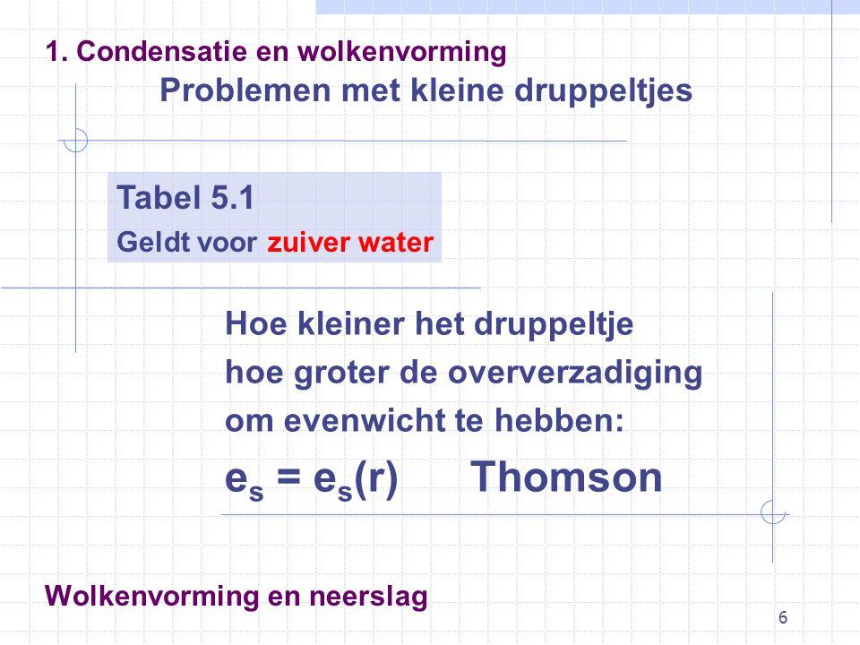 37 Wolkenvorming en neerslag 3. Neerslagvorming Wegener-Bergeron-Findeisen proces Pilotengat