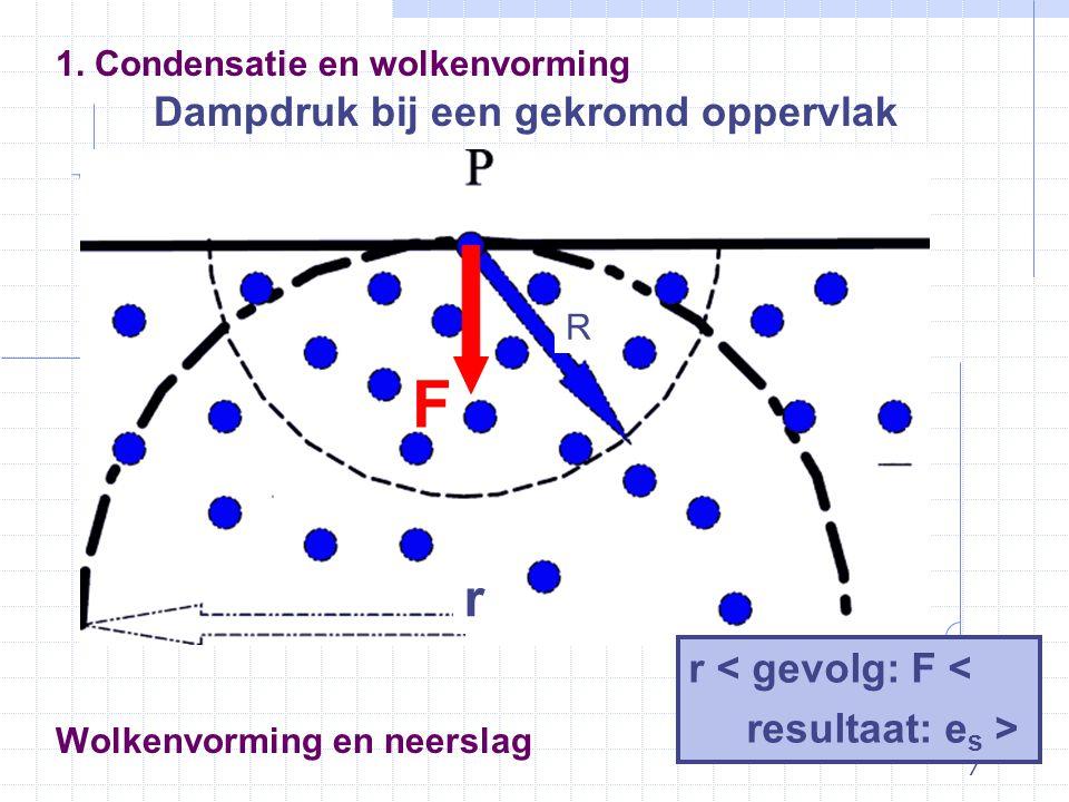 38 Wolkenvorming en neerslag 3. Neerslagvorming Wegener-Bergeron-Findeisen proces
