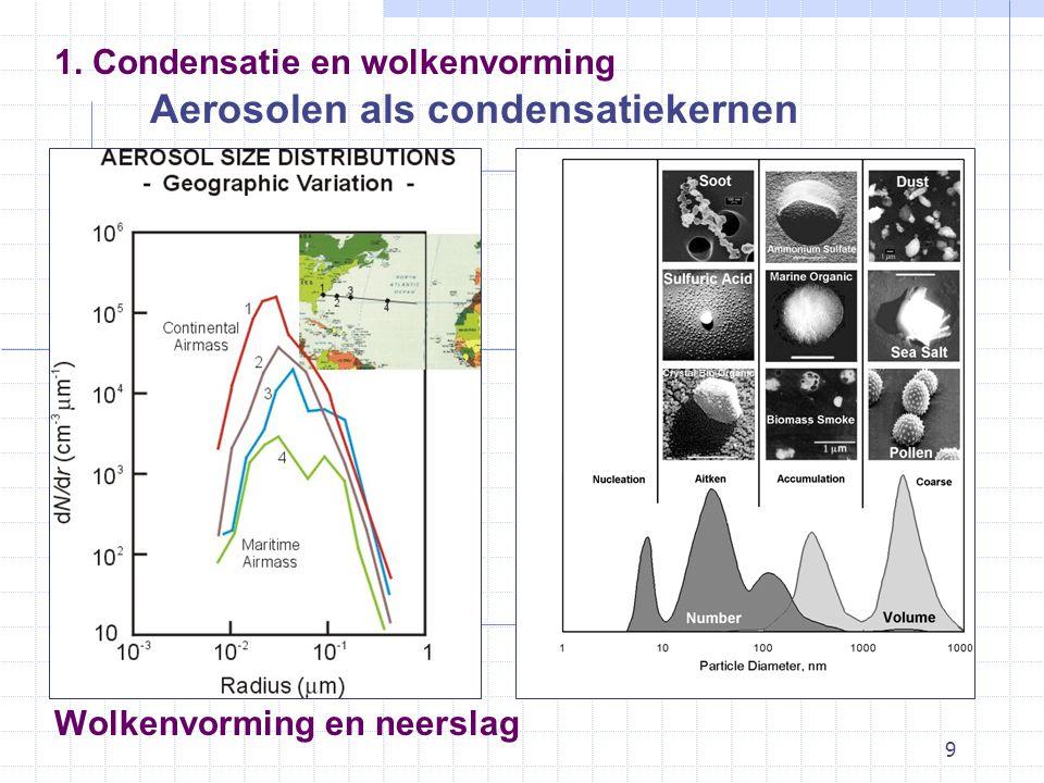 9 Wolkenvorming en neerslag Aerosolen als condensatiekernen 1. Condensatie en wolkenvorming