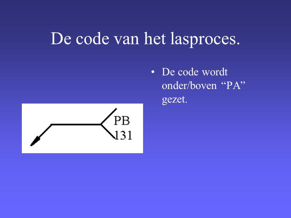 """De code van het lasproces. De code wordt onder/boven """"PA"""" gezet."""