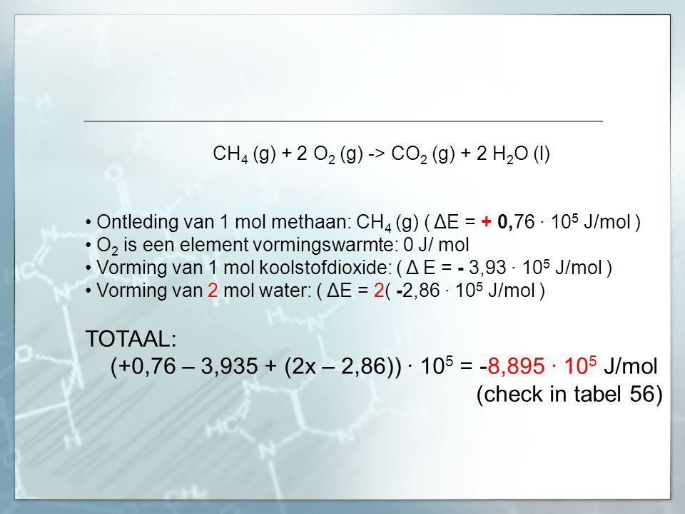 CH 4 (g) + 2 O 2 (g) -> CO 2 (g) + 2 H 2 O (l) Ontleding van 1 mol methaan: CH 4 (g) ( ΔE = + 0,76 · 10 5 J/mol ) O 2 is een element vormingswarmte: 0
