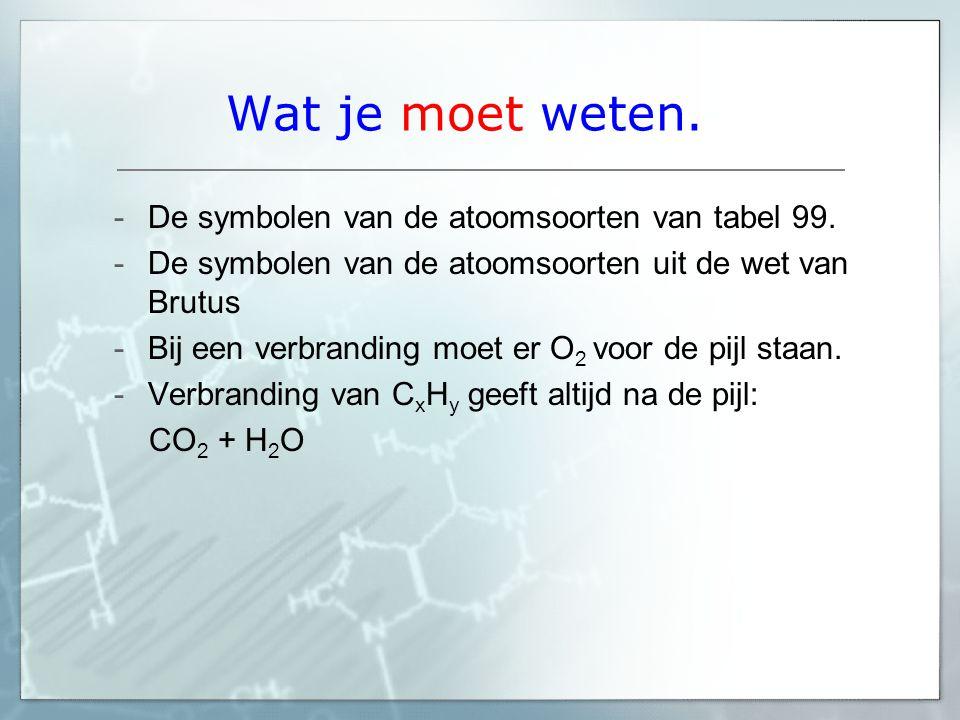 Wat je moet weten. -De symbolen van de atoomsoorten van tabel 99. -De symbolen van de atoomsoorten uit de wet van Brutus -Bij een verbranding moet er