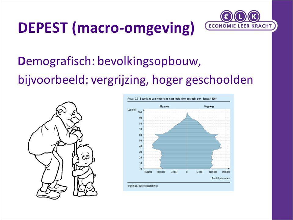 DEPEST (macro-omgeving) Demografisch: bevolkingsopbouw, bijvoorbeeld: vergrijzing, hoger geschoolden