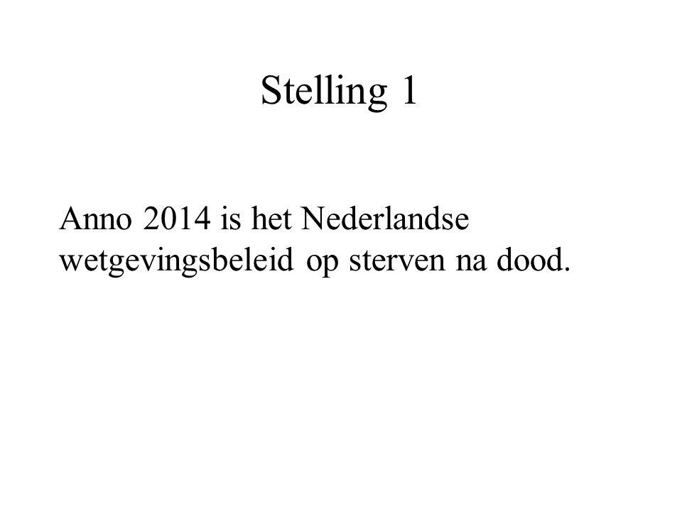 Stelling 1 Anno 2014 is het Nederlandse wetgevingsbeleid op sterven na dood.