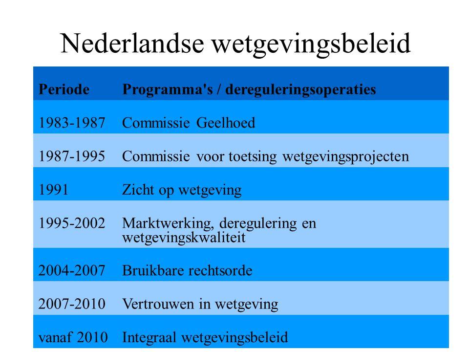 PeriodeProgramma's / dereguleringsoperaties 1983-1987Commissie Geelhoed 1987-1995Commissie voor toetsing wetgevingsprojecten 1991Zicht op wetgeving 19