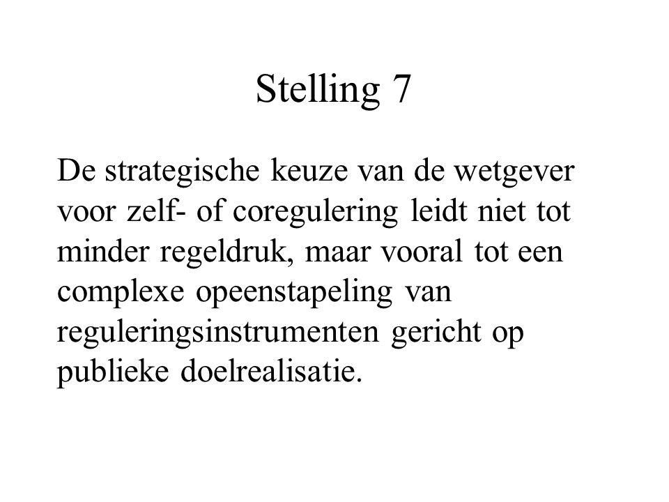 Stelling 7 De strategische keuze van de wetgever voor zelf- of coregulering leidt niet tot minder regeldruk, maar vooral tot een complexe opeenstapeli