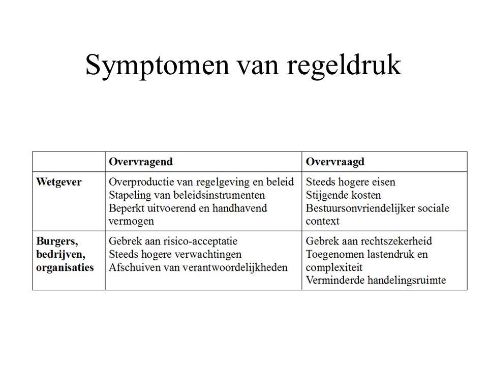 Symptomen van regeldruk