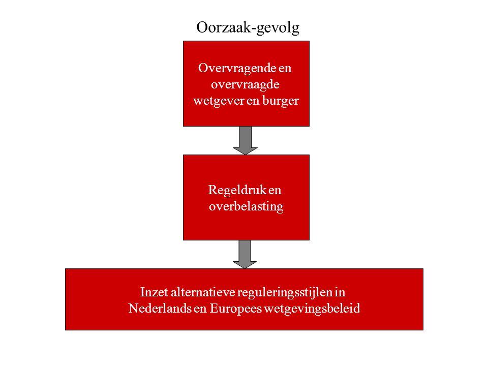 Overvragende en overvraagde wetgever en burger Regeldruk en overbelasting Inzet alternatieve reguleringsstijlen in Nederlands en Europees wetgevingsbe