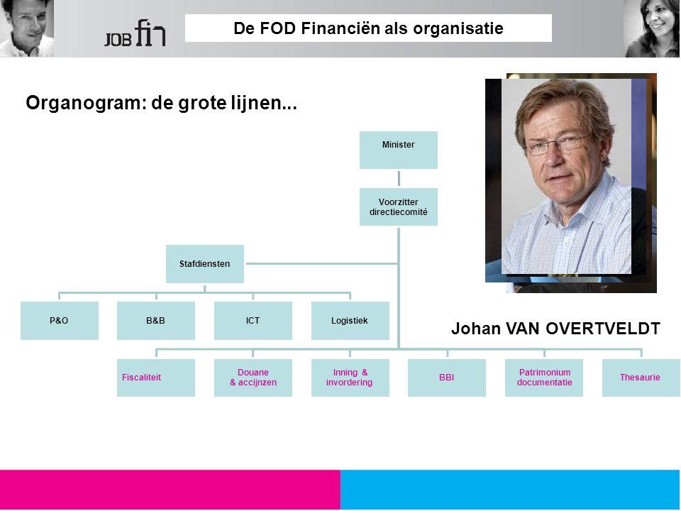 Organogram: de grote lijnen... De FOD Financiën als organisatie Johan VAN OVERTVELDT