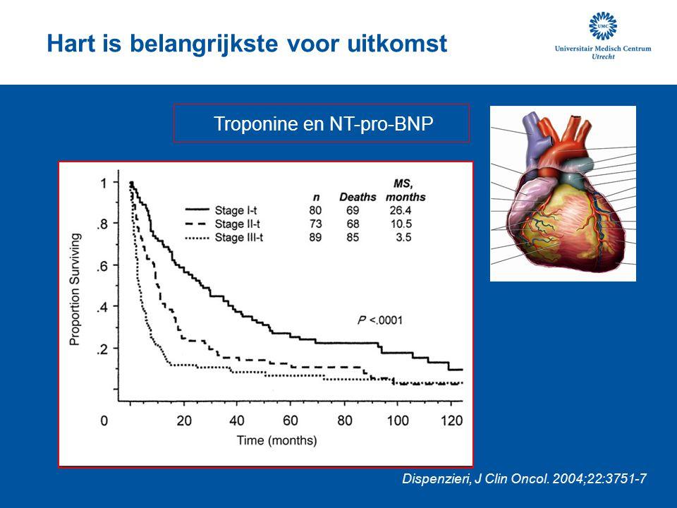 Hart is belangrijkste voor uitkomst Dispenzieri, J Clin Oncol. 2004;22:3751-7 Troponine en NT-pro-BNP