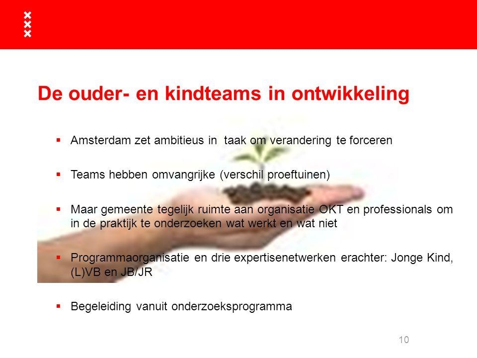 10 De ouder- en kindteams in ontwikkeling  Amsterdam zet ambitieus in taak om verandering te forceren  Teams hebben omvangrijke (verschil proeftuine