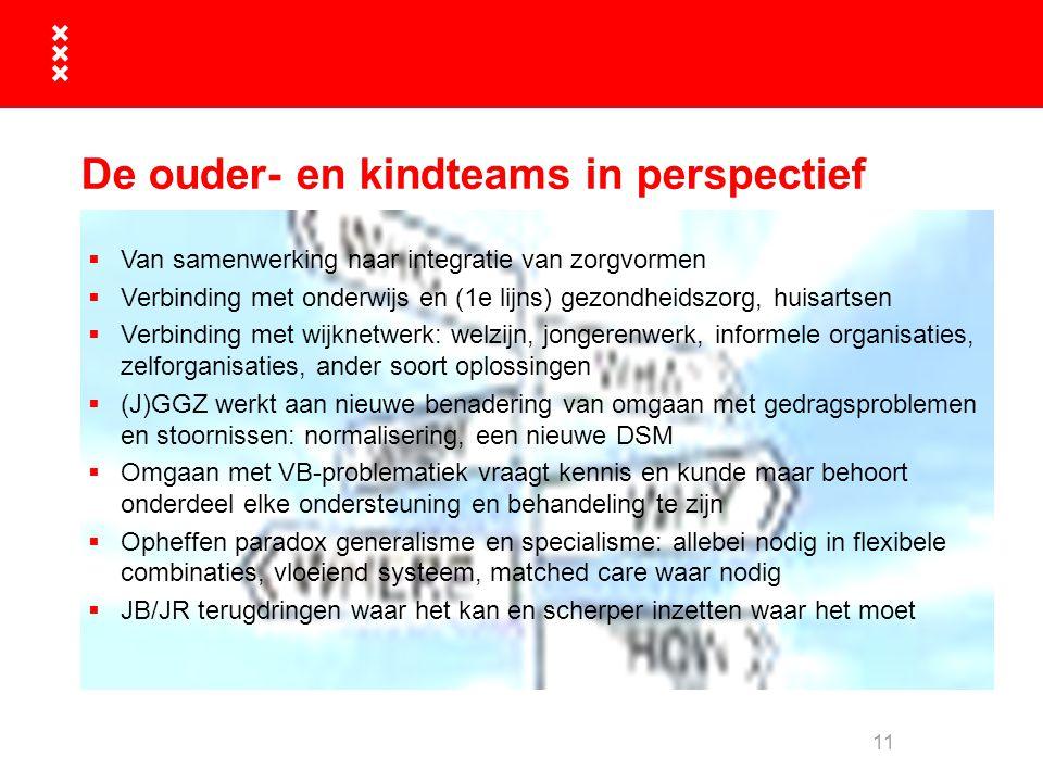 11 De ouder- en kindteams in perspectief  Van samenwerking naar integratie van zorgvormen  Verbinding met onderwijs en (1e lijns) gezondheidszorg, h