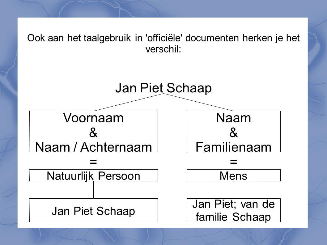 Ook aan het taalgebruik in 'officiële' documenten herken je het verschil: Voornaam & Naam / Achternaam = Natuurlijk Persoon Naam & Familienaam = Mens