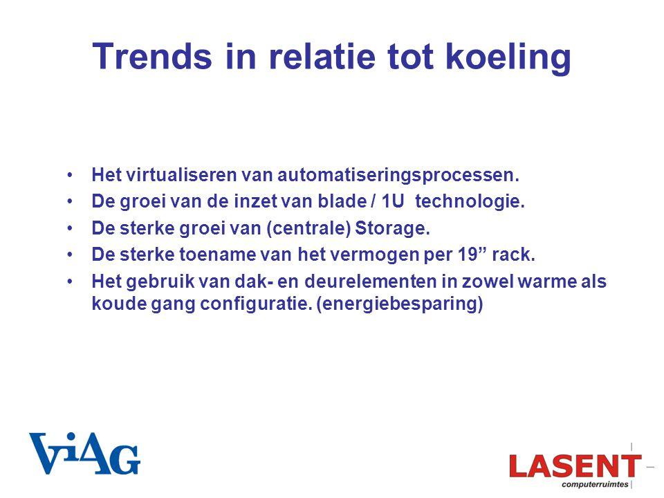 Trends in relatie tot koeling Het virtualiseren van automatiseringsprocessen. De groei van de inzet van blade / 1U technologie. De sterke groei van (c