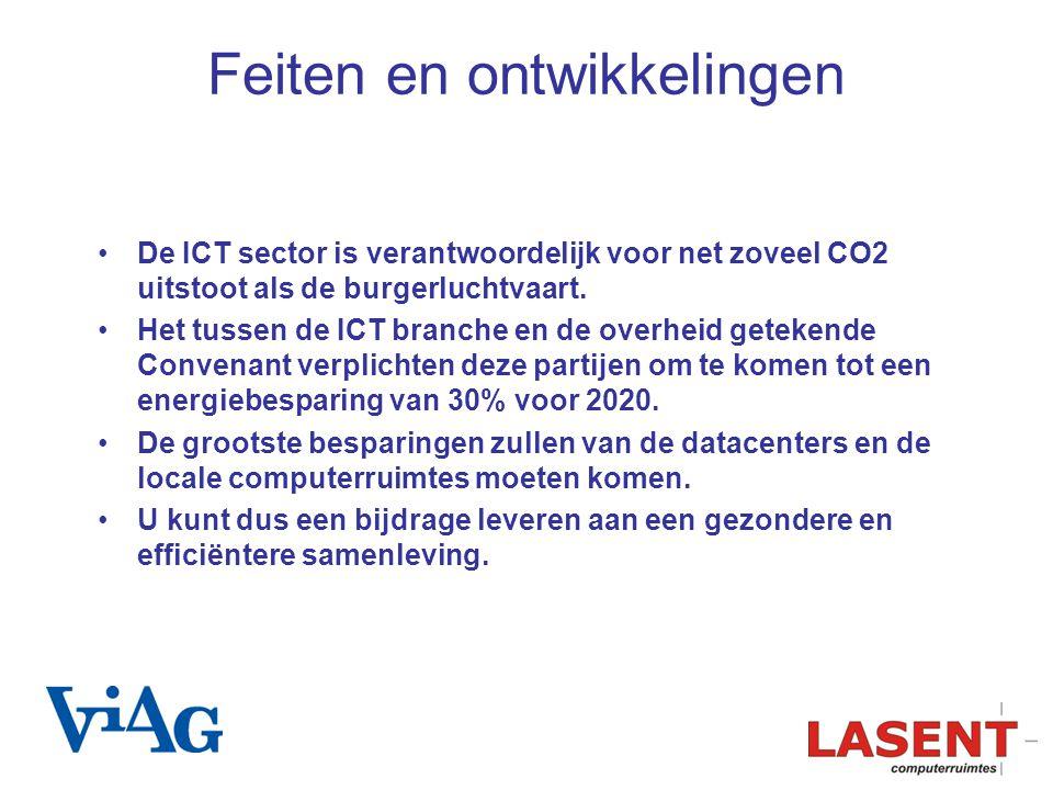 Feiten en ontwikkelingen De ICT sector is verantwoordelijk voor net zoveel CO2 uitstoot als de burgerluchtvaart. Het tussen de ICT branche en de overh