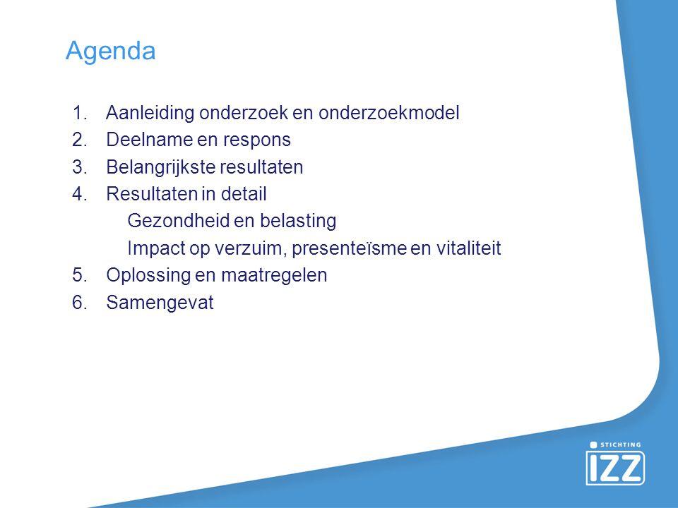 1.Aanleiding onderzoek en onderzoekmodel 2.Deelname en respons 3.Belangrijkste resultaten 4.Resultaten in detail Gezondheid en belasting Impact op ver
