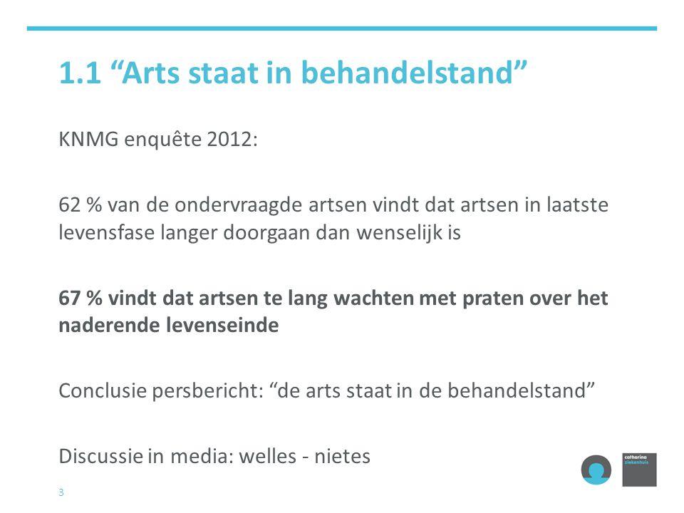 4 1.2 Huisartsen durven confrontatie over grens behandeling niet aan Mednet peiling, 2014: 85 % vindt dat er een duidelijk grens gesteld moet worden aan medische behandeling; niet alles wat kan moet.