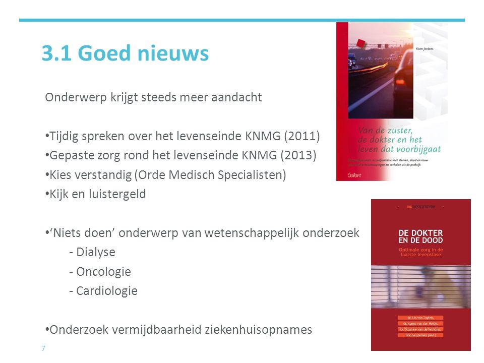 7 3.1 Goed nieuws Onderwerp krijgt steeds meer aandacht Tijdig spreken over het levenseinde KNMG (2011) Gepaste zorg rond het levenseinde KNMG (2013)