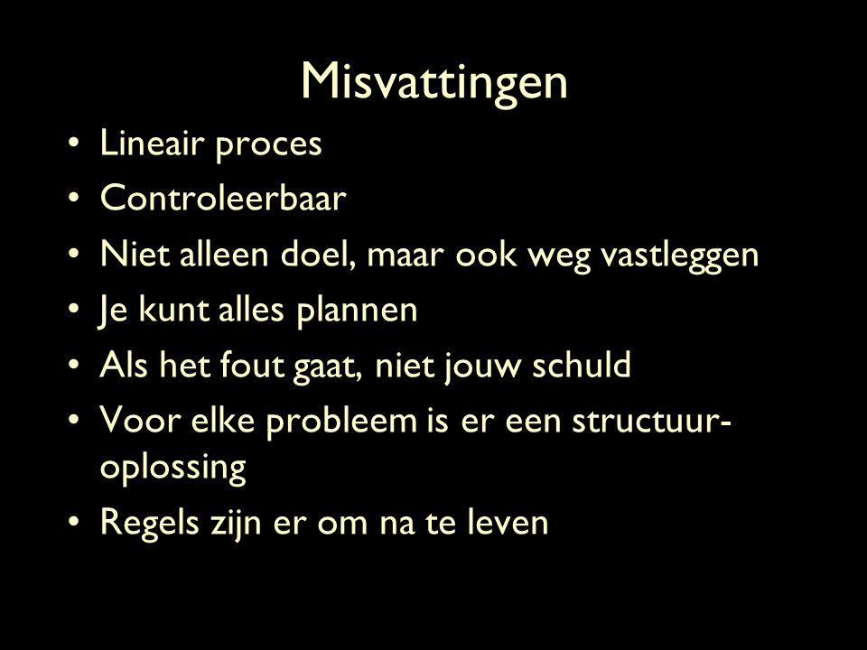 Misvattingen Lineair proces Controleerbaar Niet alleen doel, maar ook weg vastleggen Je kunt alles plannen Als het fout gaat, niet jouw schuld Voor elke probleem is er een structuur- oplossing Regels zijn er om na te leven