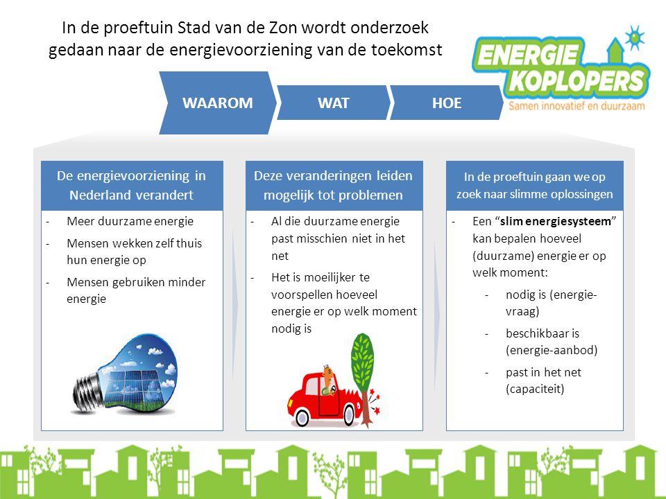 De energievoorziening in Nederland verandert HOEWAT WAAROM - Meer duurzame energie - Mensen wekken zelf thuis hun energie op - Mensen gebruiken minder