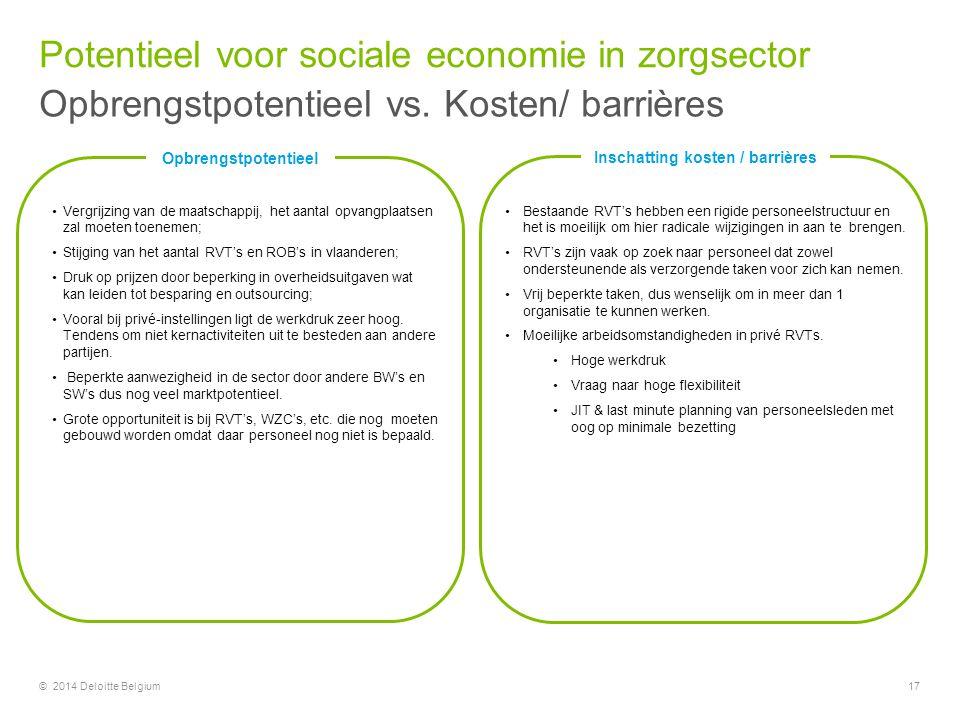 © 2014 Deloitte Belgium17 Opbrengstpotentieel Inschatting kosten / barrières Vergrijzing van de maatschappij, het aantal opvangplaatsen zal moeten toe