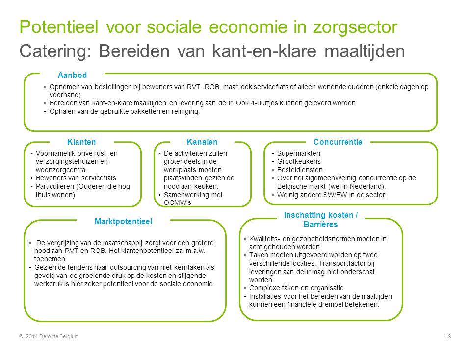 © 2014 Deloitte Belgium19 Kanalen Marktpotentieel ConcurrentieKlanten Inschatting kosten / Barrières Voornamelijk privé rust- en verzorgingstehuizen e