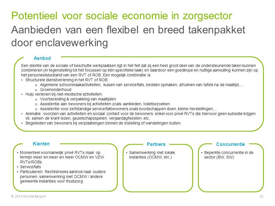 © 2014 Deloitte Belgium21 Concurrentie Partners Klanten Momenteel voornamelijk privé RVTs maar op termijn meer en meer en meer OCMW en VZW RVTs/ROBs S