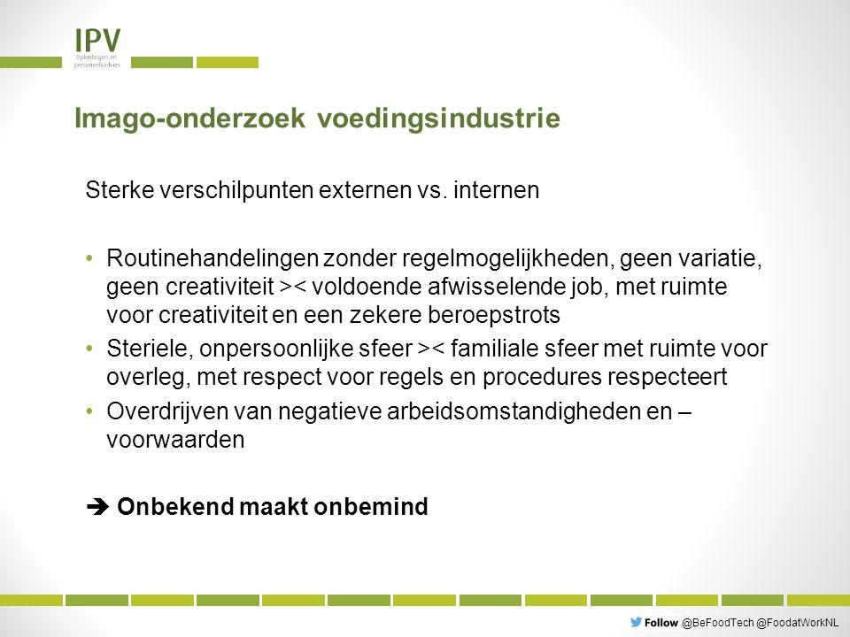 @BeFoodTech @FoodatWorkNL Imago-onderzoek voedingsindustrie Sterke verschilpunten externen vs.