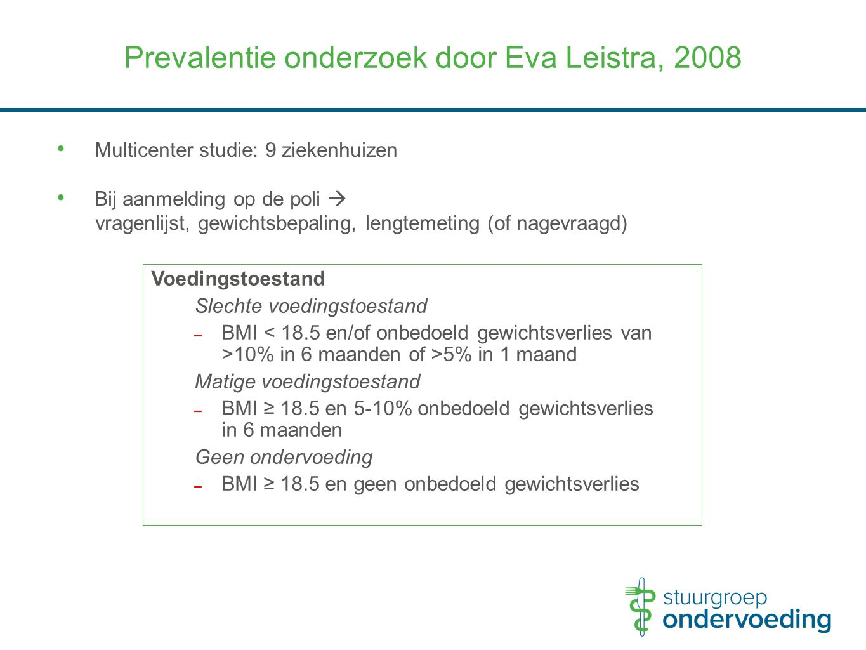 Prevalentie onderzoek door Eva Leistra, 2008 Voedingstoestand Slechte voedingstoestand – BMI 10% in 6 maanden of >5% in 1 maand Matige voedingstoestan
