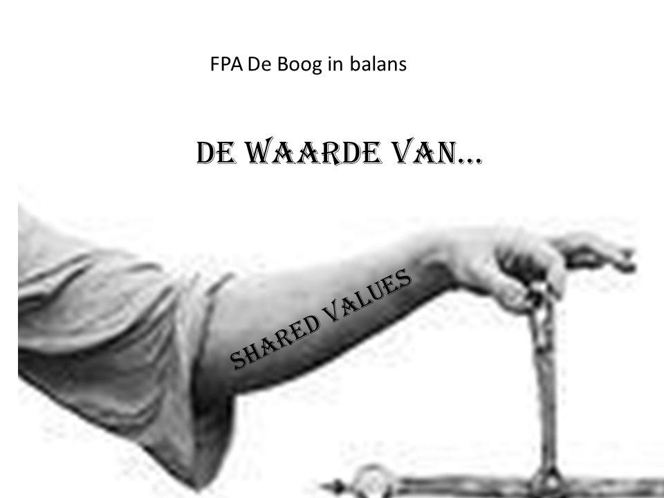 FPA De Boog in balans Shared Values DE WAARDE VAN…